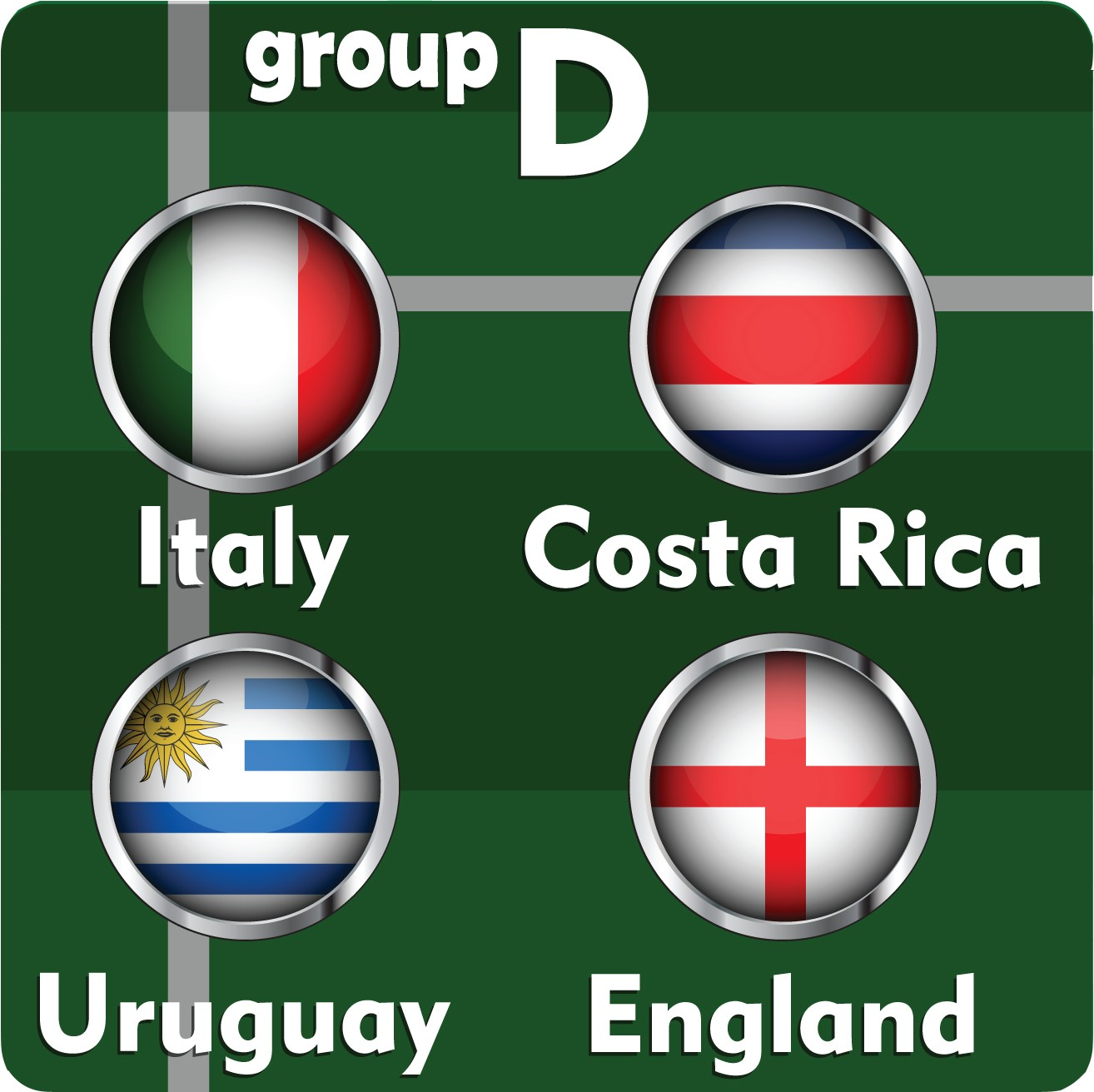 2014fifaworldcupbrazil.-Group-D-Costa-Rica-England-Italy-Uruguay.jpg