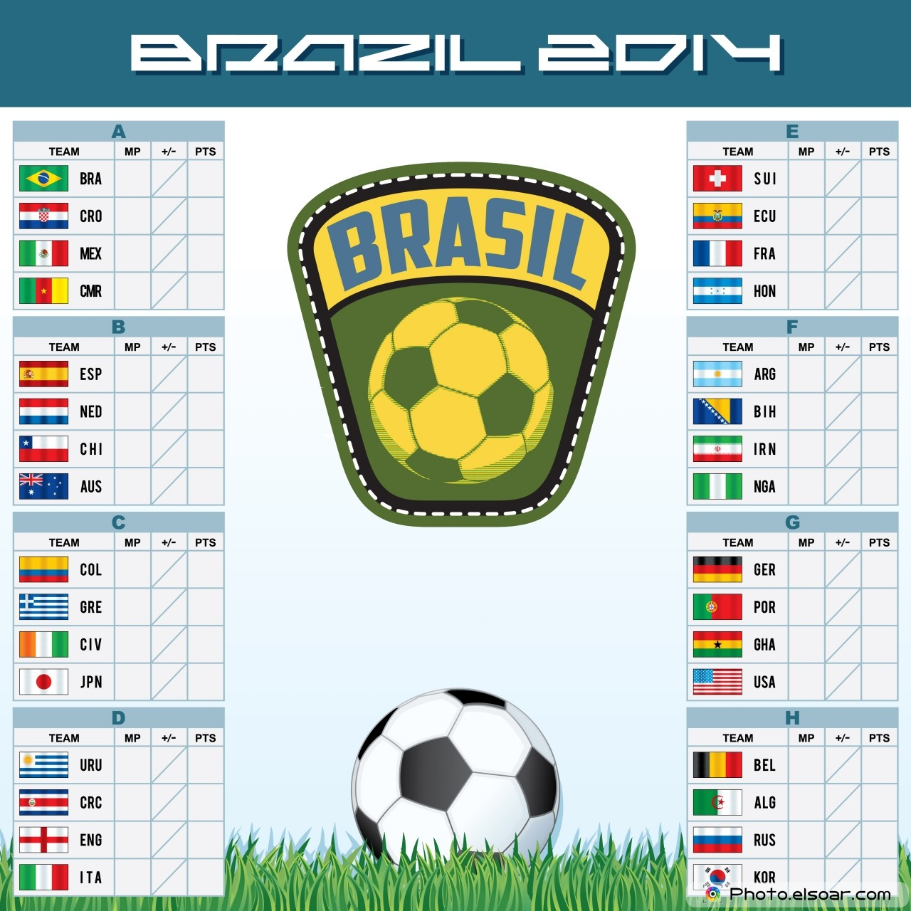 World cup 2014 All Groups